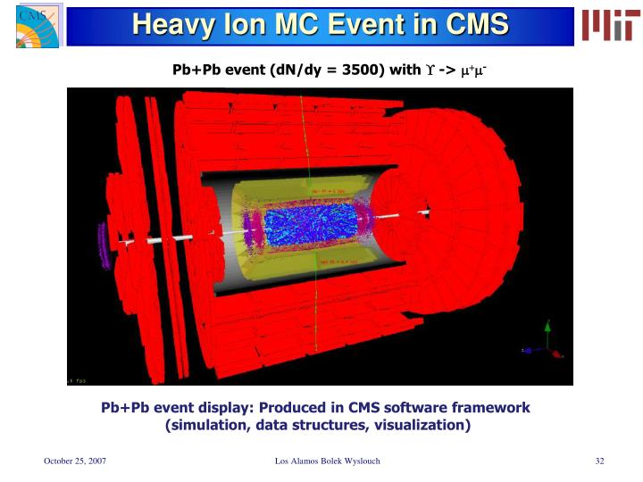 Heavy Ion MC Event in CMS