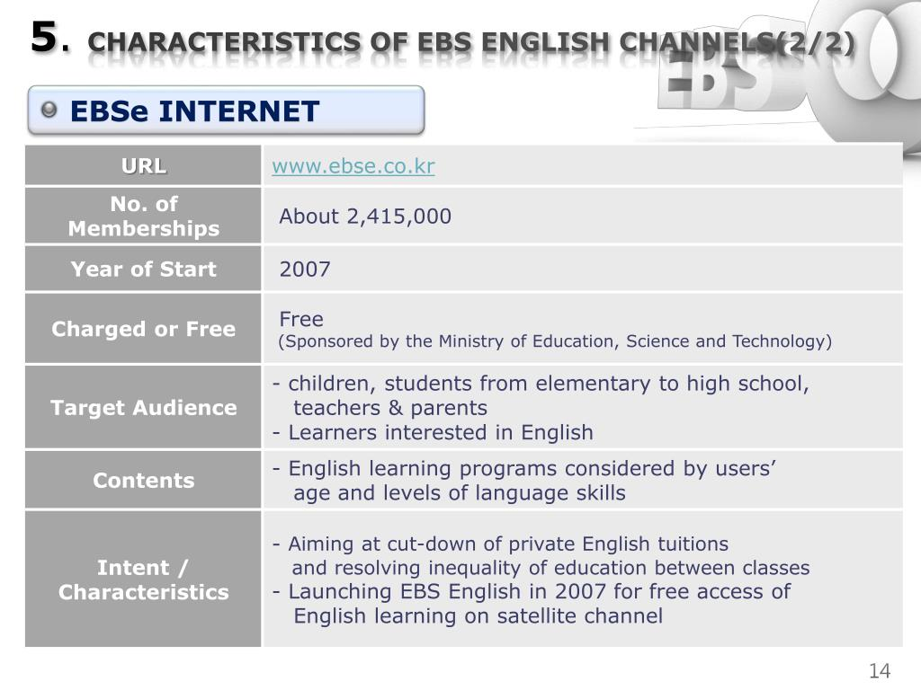PPT - N-Screen Service of EBS English channel PowerPoint