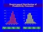 bootstrapped distribution of productivity forecasts