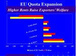 eu eu quota expansion higher rents raise exporters welfare