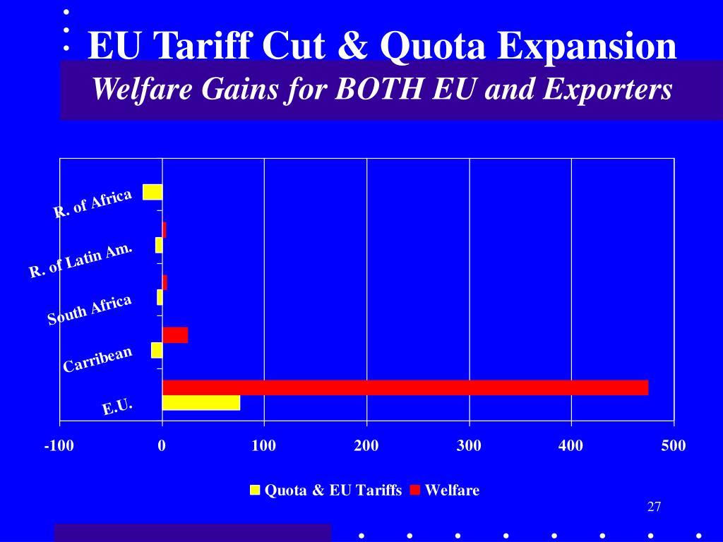 EU Tariff Cut & Quota Expansion
