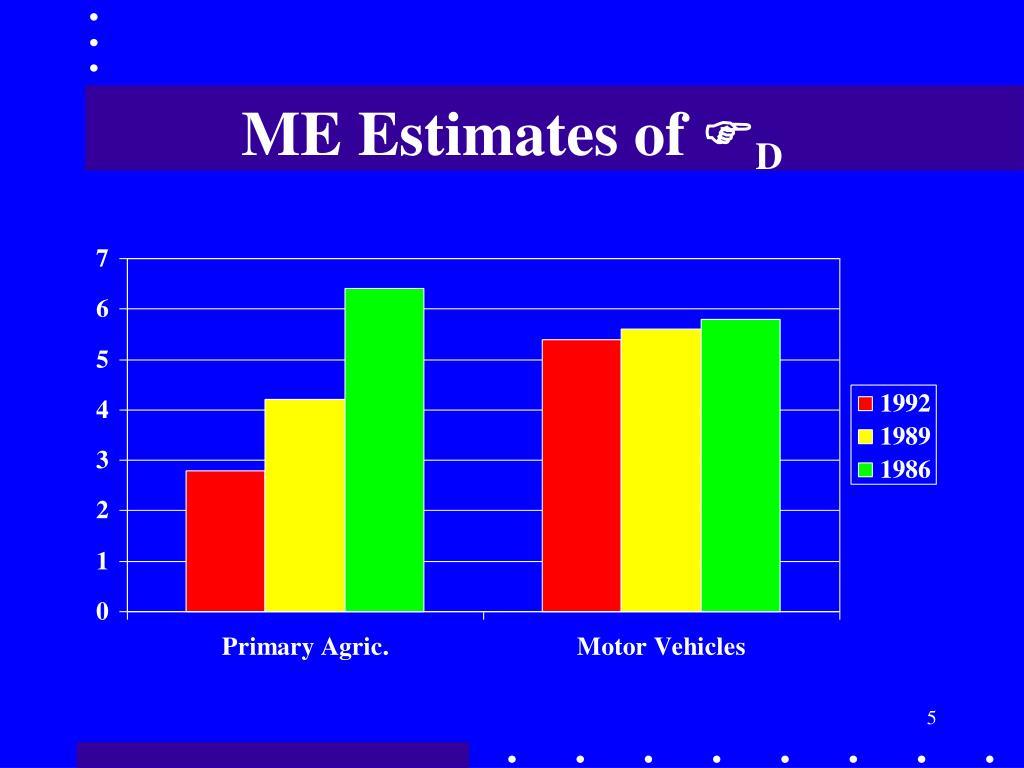 ME Estimates of