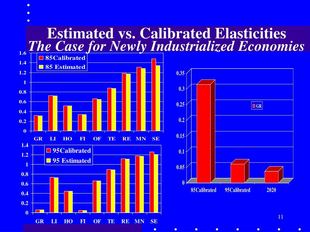 Estimated vs. Calibrated Elasticities
