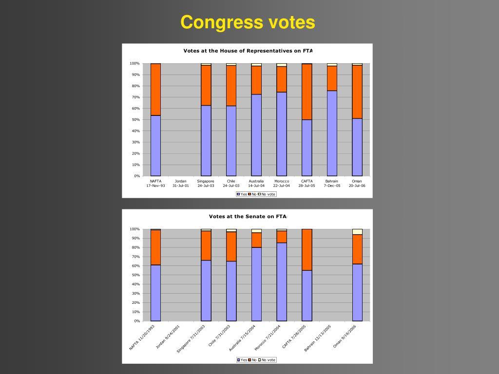 Congress votes