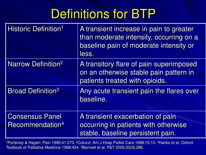 Definitions for btp