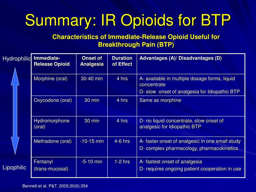 Summary: IR Opioids for BTP