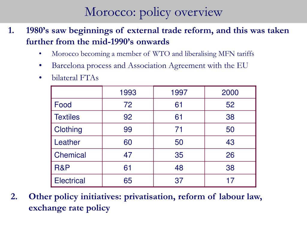Morocco: policy overview