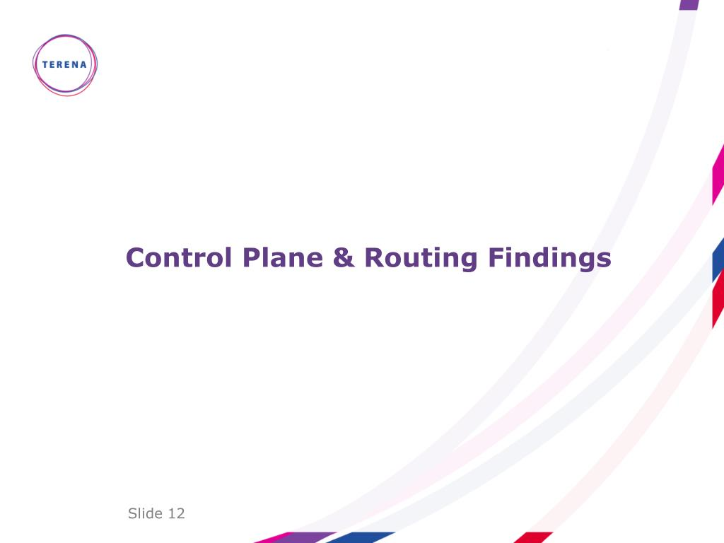 Control Plane & Routing Findings
