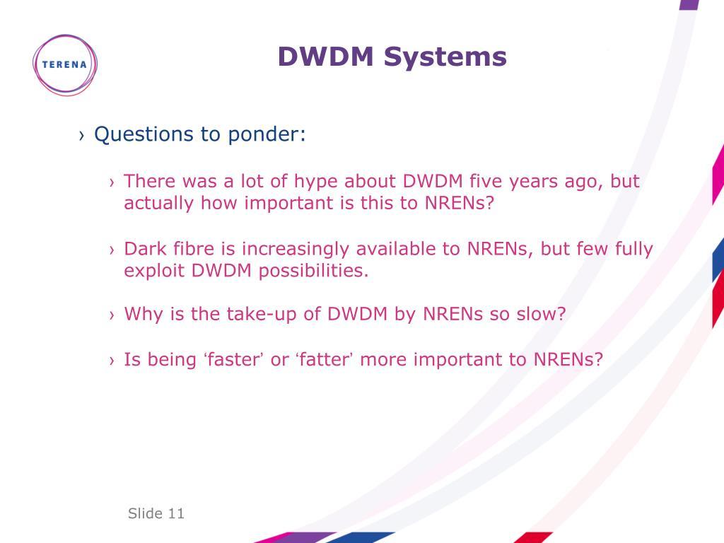 DWDM Systems