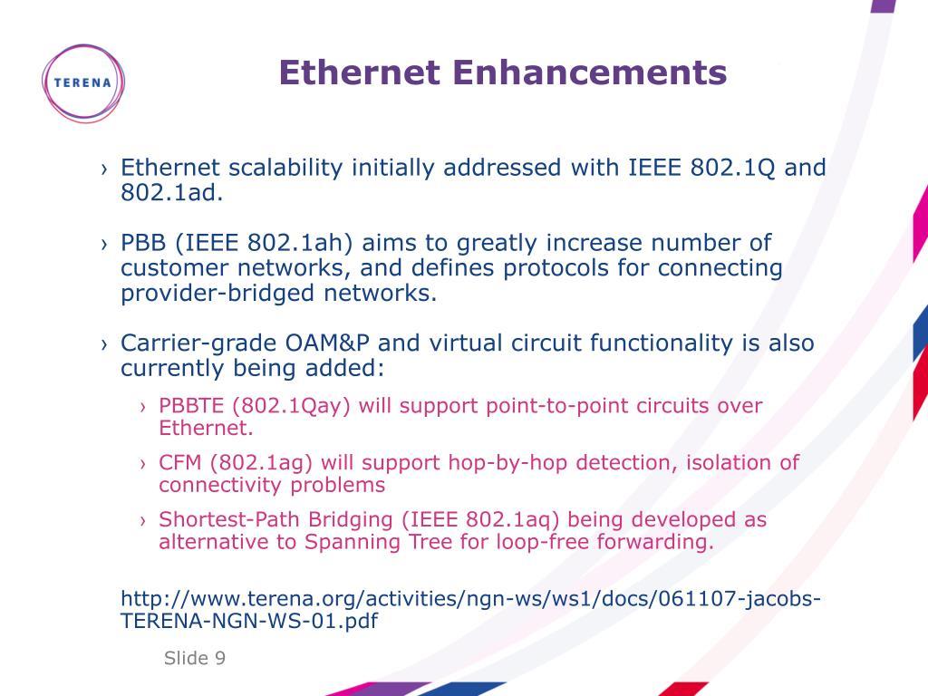 Ethernet Enhancements