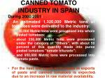 canned tomato industry in spain
