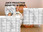 juice prouction industry in spain24