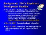 background fda s regulatory development timeline4