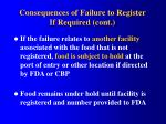 consequences of failure to register if required cont50