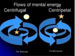 flows of mental energy centrifugal centripetal