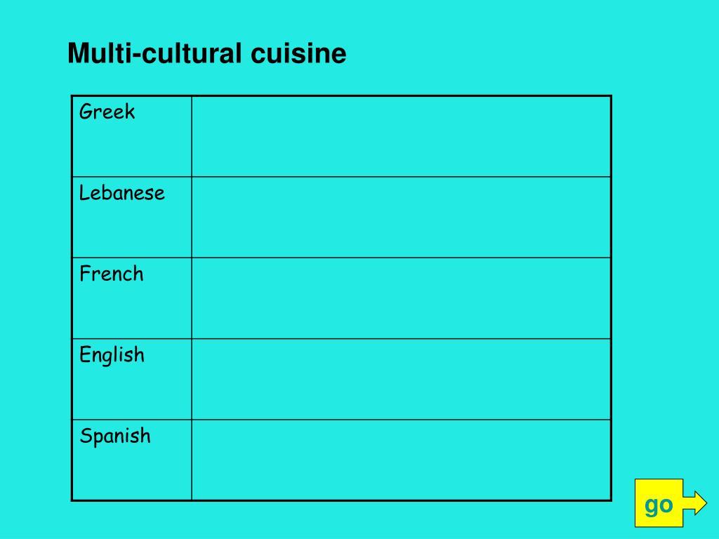 Multi-cultural cuisine