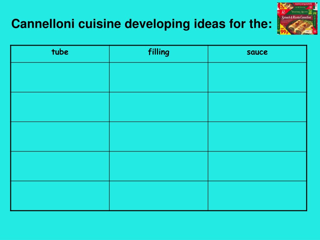 Cannelloni cuisine developing ideas for the: