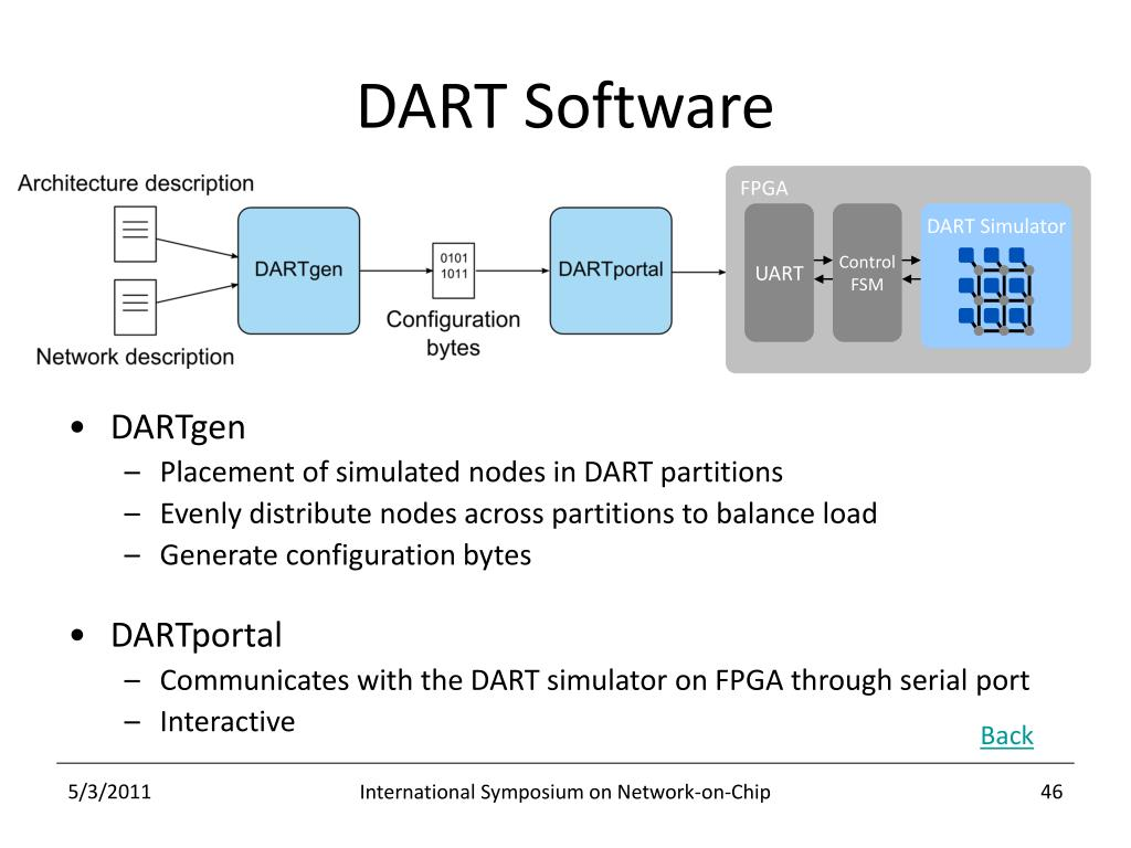 PPT - DART: A Programmable Architecture for NoC Simulation