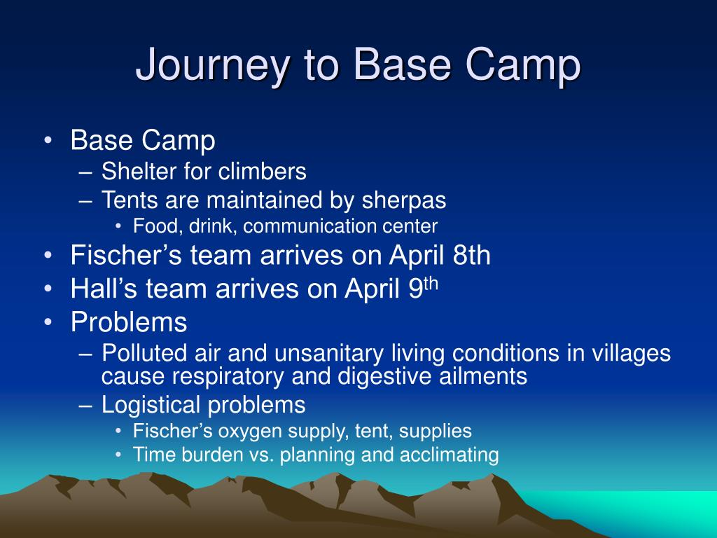 Journey to Base Camp