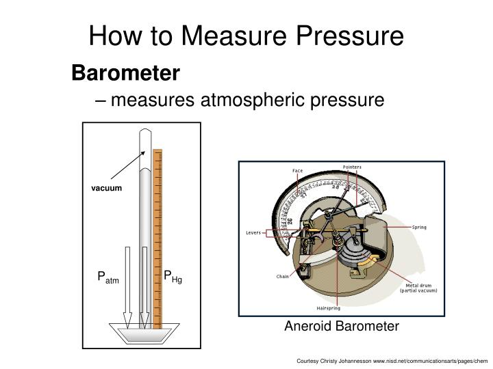 how to measure pressure n.