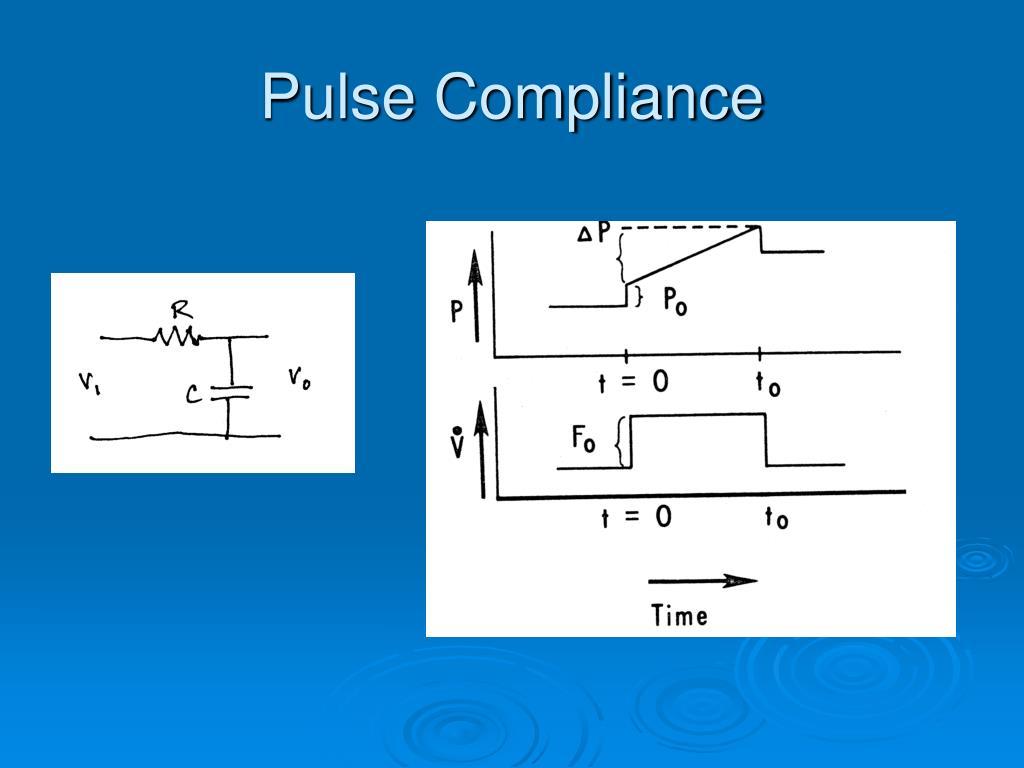 Pulse Compliance