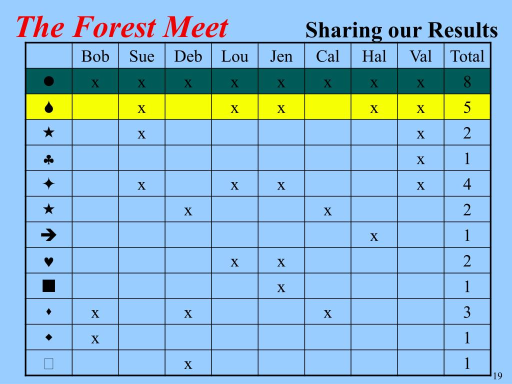 The Forest Meet