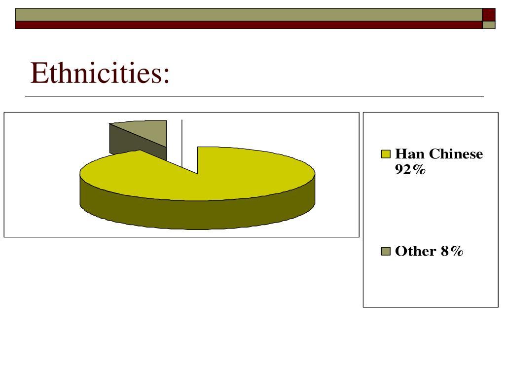 Ethnicities: