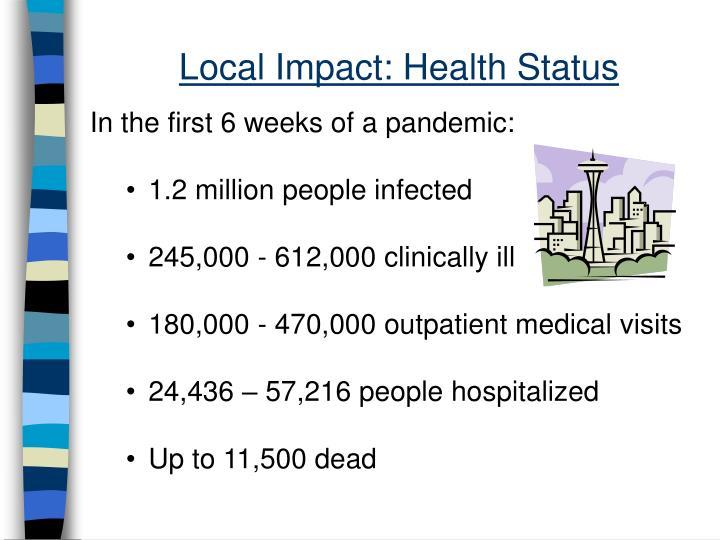 Local Impact: Health Status