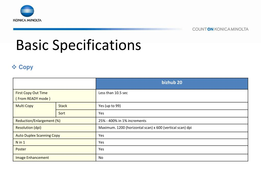 PPT - bizhub 20 PowerPoint Presentation - ID:649246