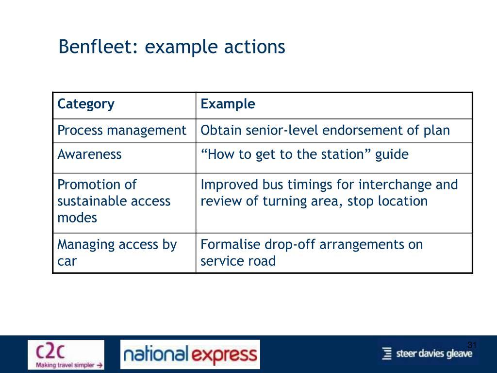 Benfleet: example actions