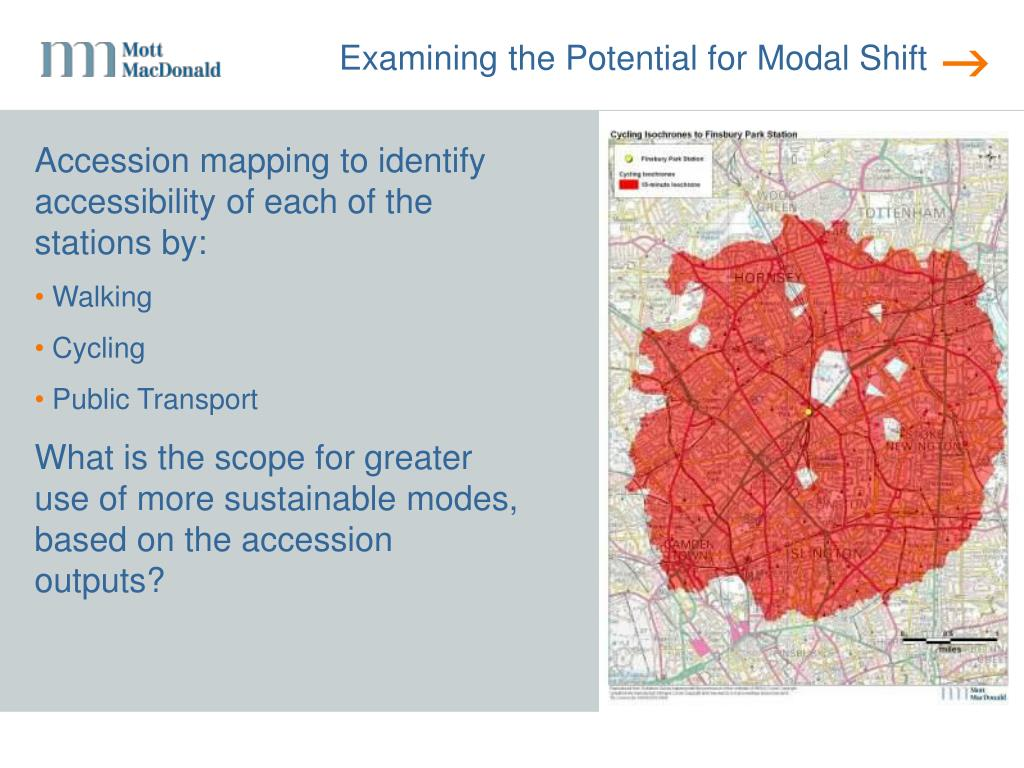 Examining the Potential for Modal Shift
