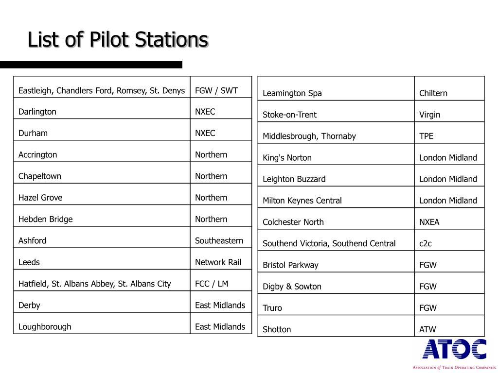 List of Pilot Stations