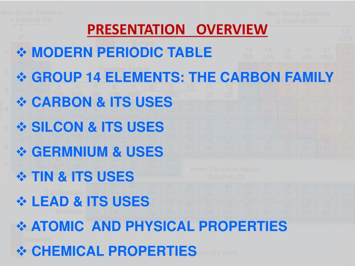 Ppt The P Block Elements Powerpoint Presentation Id649358