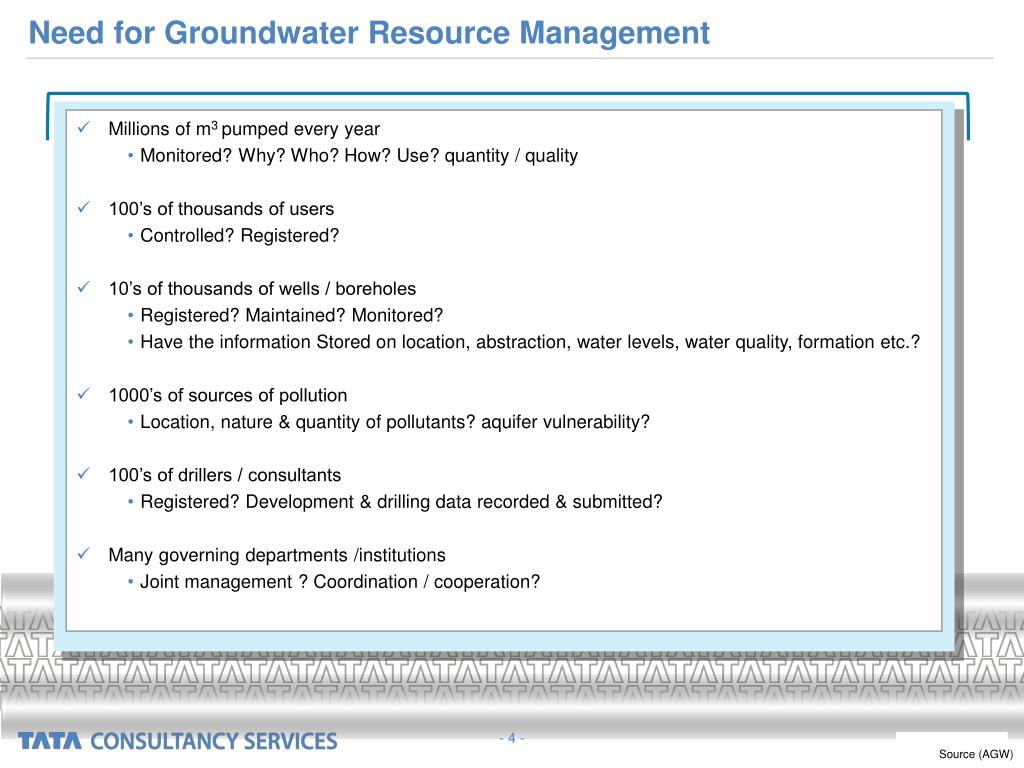 Need for Groundwater Resource Management