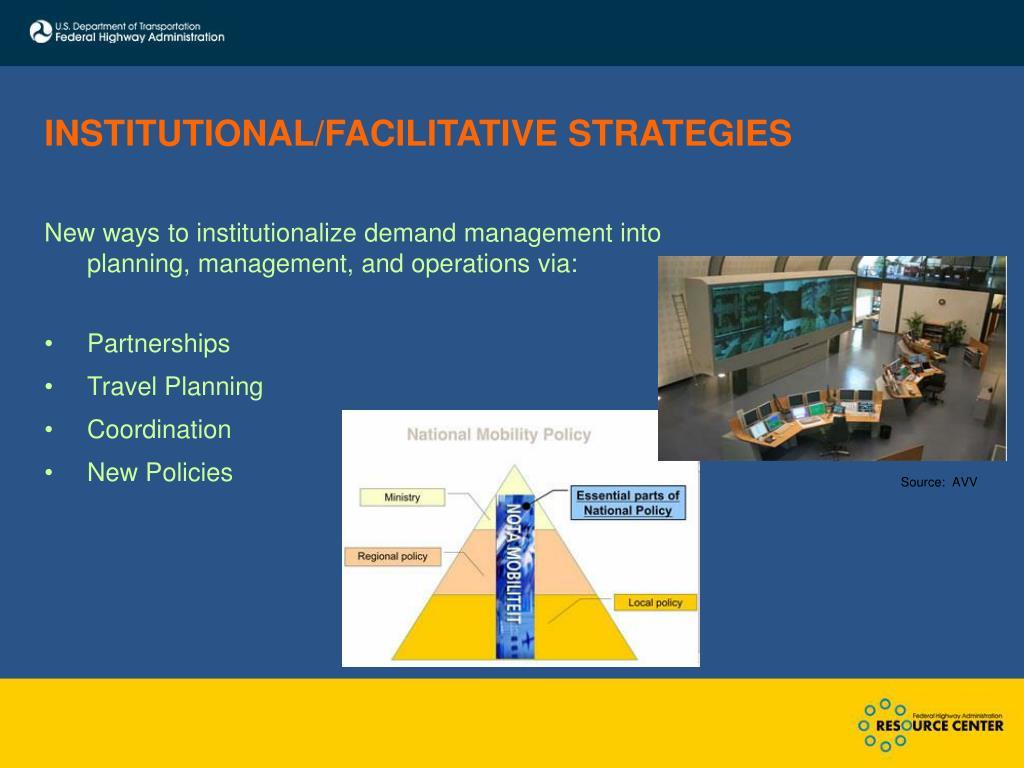 INSTITUTIONAL/FACILITATIVE STRATEGIES