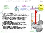 scheduled workflow for endoscopy 2007 01 251