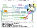 scheduled workflow for endoscopy 2007 01 252