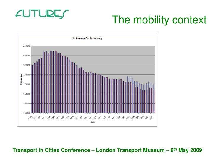 The mobility context