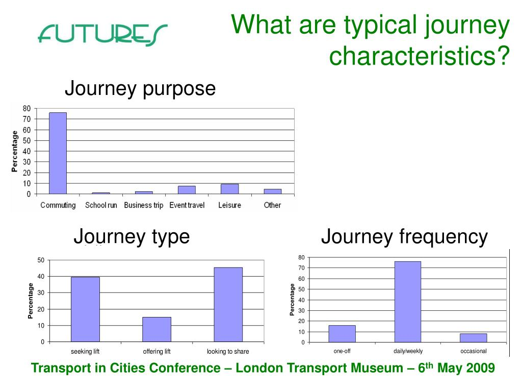 What are typical journey