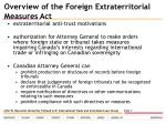 overview of the foreign extraterritorial measures act