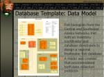 database template data model