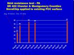 skid resistance test pa sr 422 chester montgomery counties novachip applied to existing pcc surface