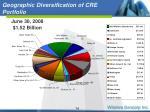 g eographic diversification of cre portfolio