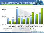 non performing assets total assets
