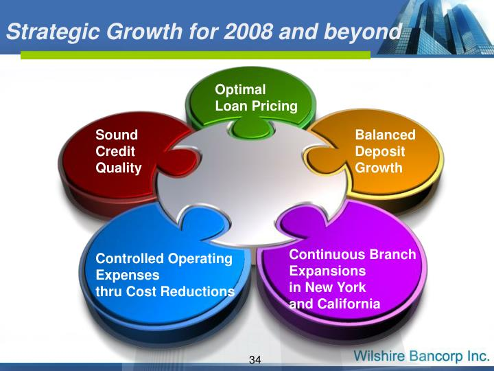 Strategic Growth for 2008 and beyond