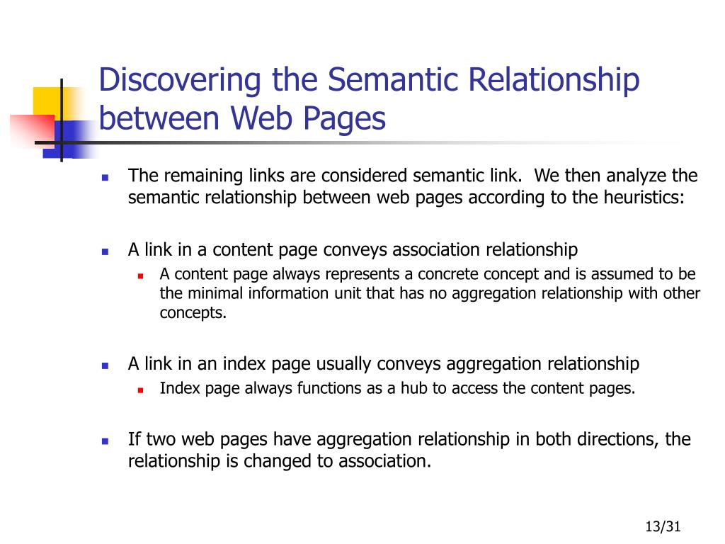 Discovering the Semantic Relationship between Web Pages