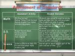 assessment of standards