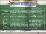 assessment of unit facets1