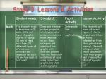 stage 3 lessons activities