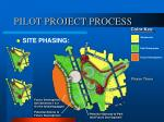 pilot project process15